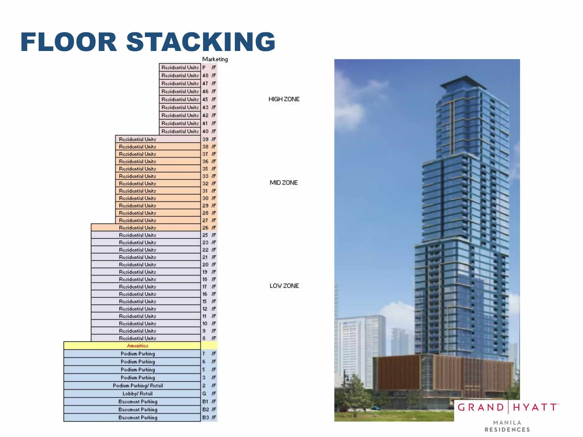 Floor Stacking - GRAND HYATT RESIDENCES GOLD TOWER