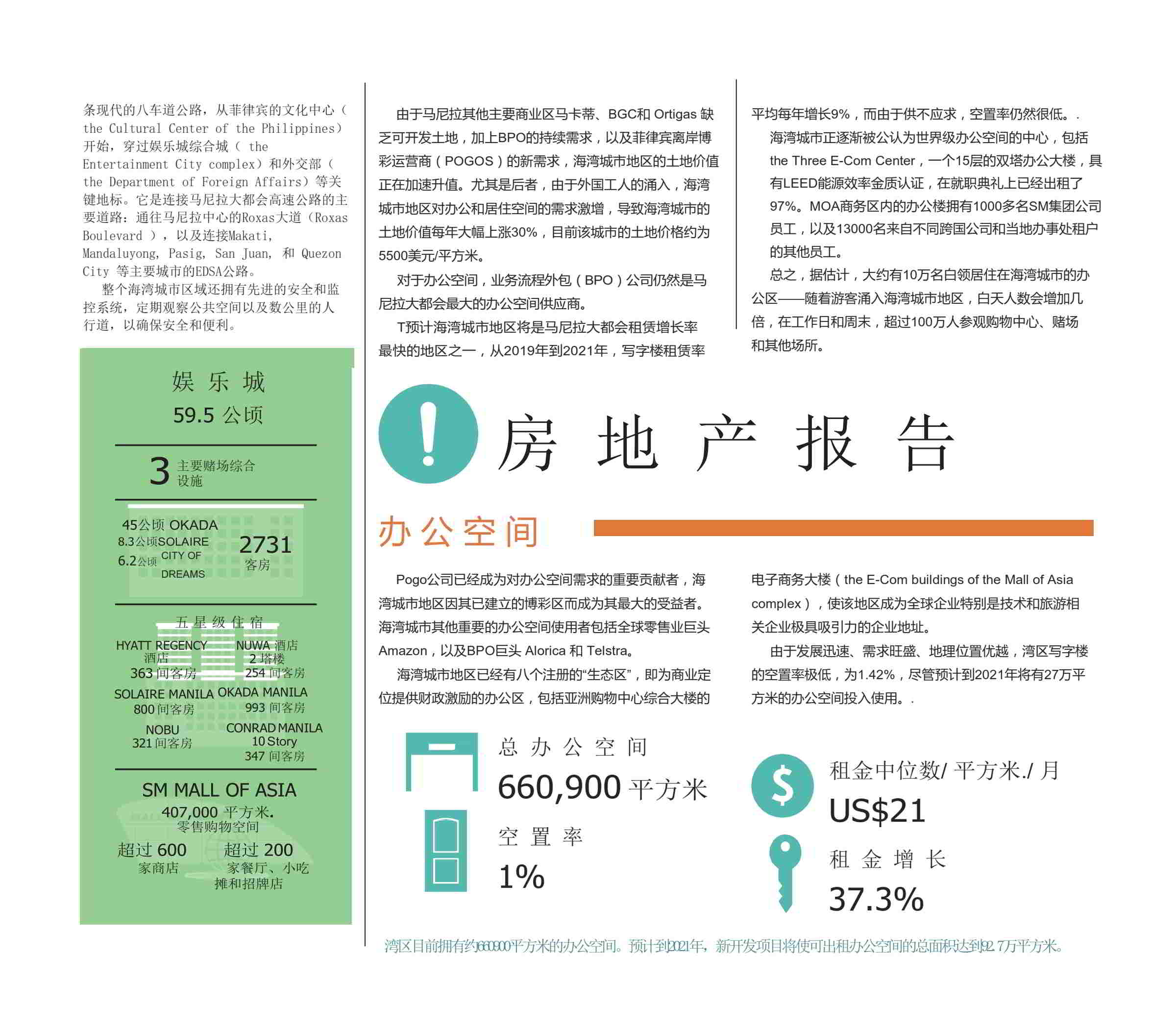 地产报告 - PROPERTY REPORT