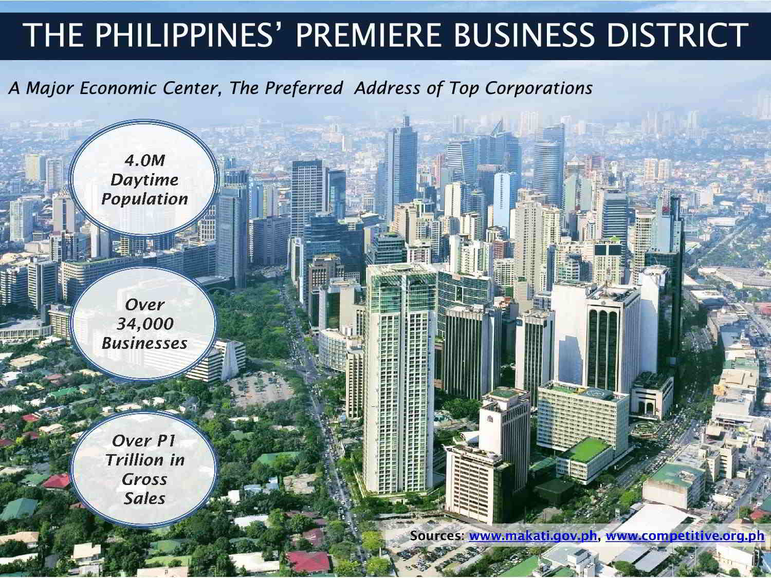 PHILIPPINES PREMIERE BUSINESS DISTRICT - GENTRY CORPORATE PLAZA
